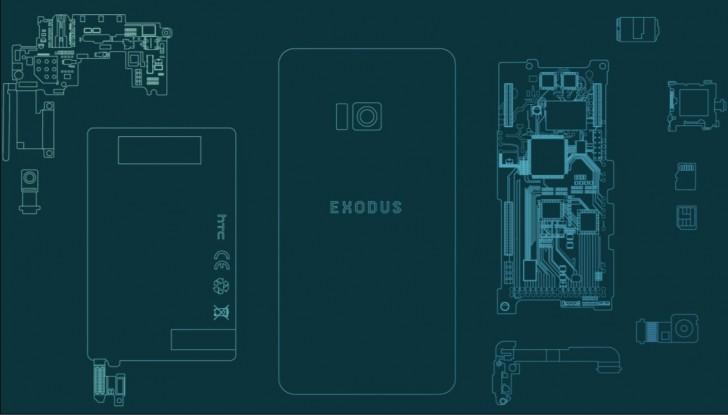 HTC utvecklar telefon för kryptovalutor